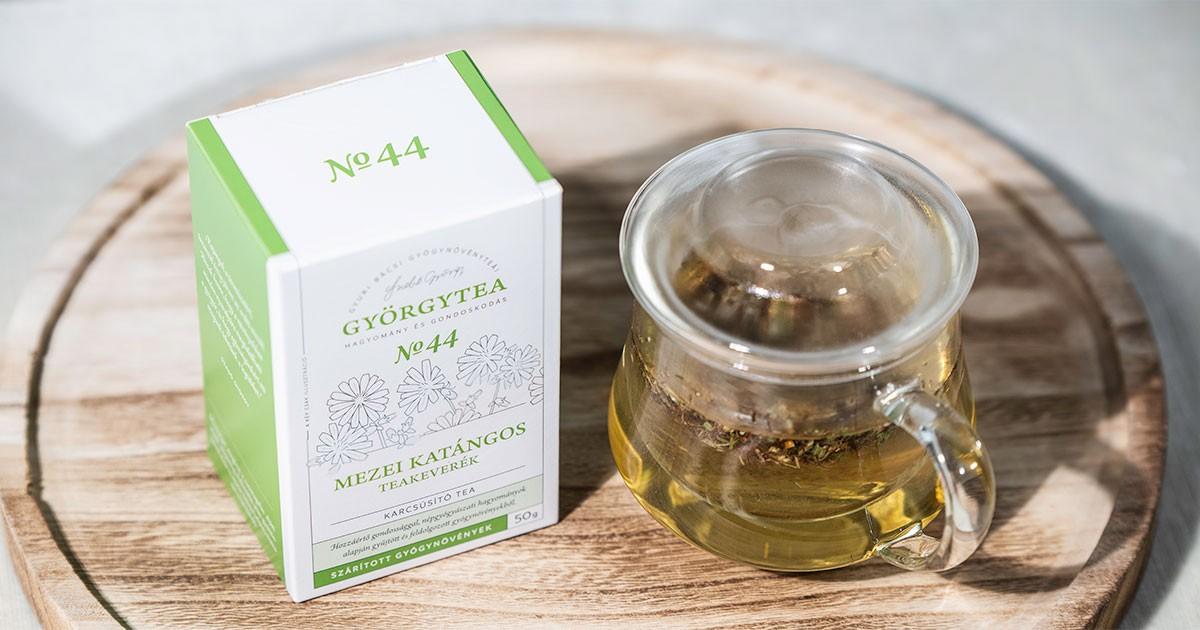 legjobb karcsúsító tea